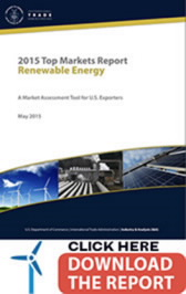 Title: Renewable Energy - Description: Click here to download the 2015 Top Market Report